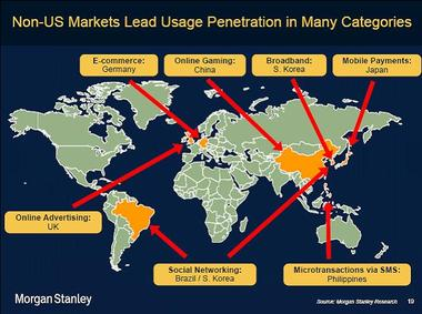 Global_internet_morgan_stanley