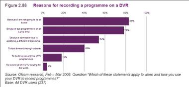 Reasons_for_recording_a_programme_o
